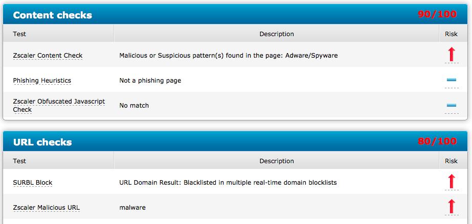 4-redirect-malicious2